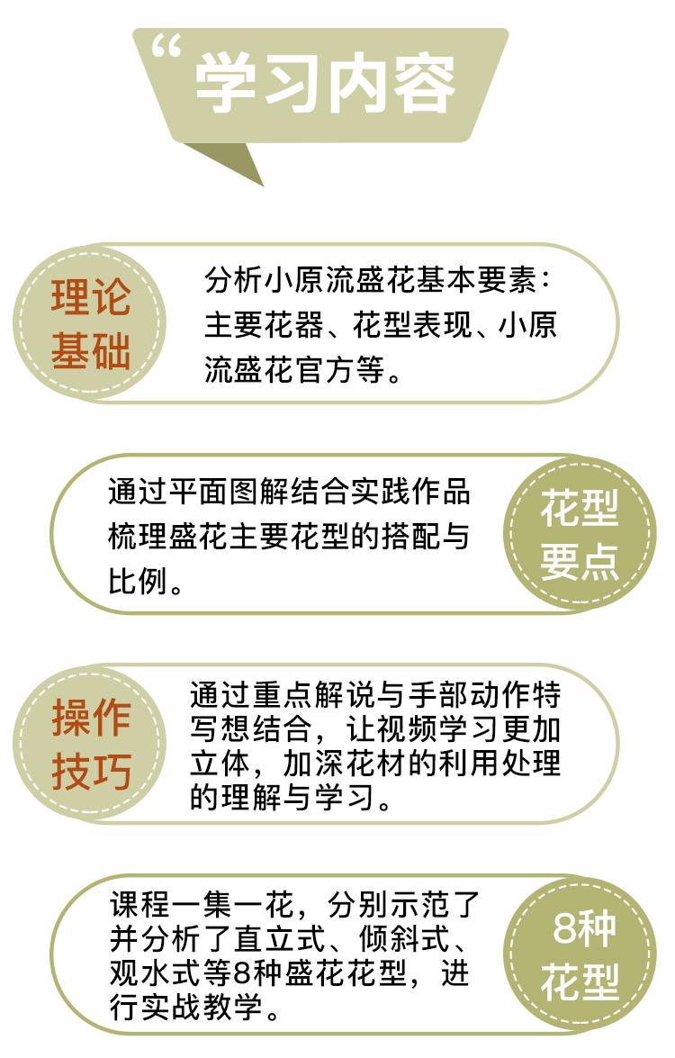 覃晓兰-盛花_03