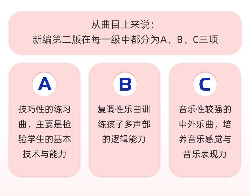 201113-全国音协考级(新编第二版)-详情页(880)_05