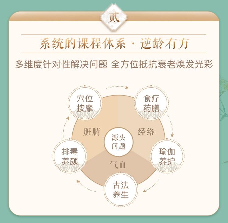 中医详情_22
