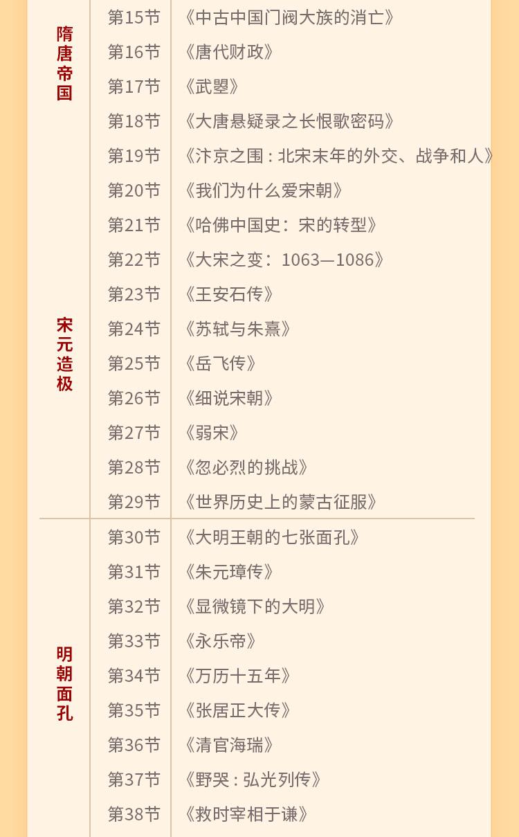 灿烂中国史:108本佳作带你纵览千年中华_06