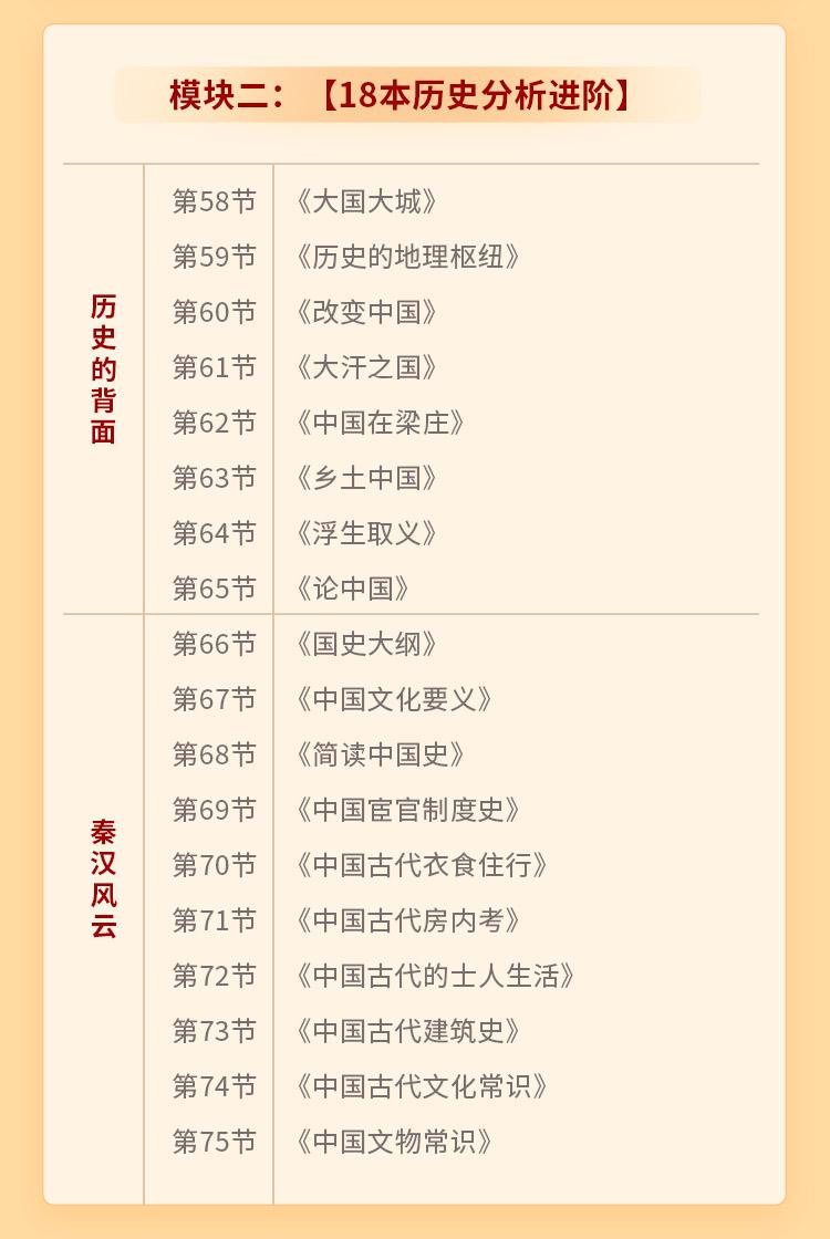 灿烂中国史:108本佳作带你纵览千年中华_08
