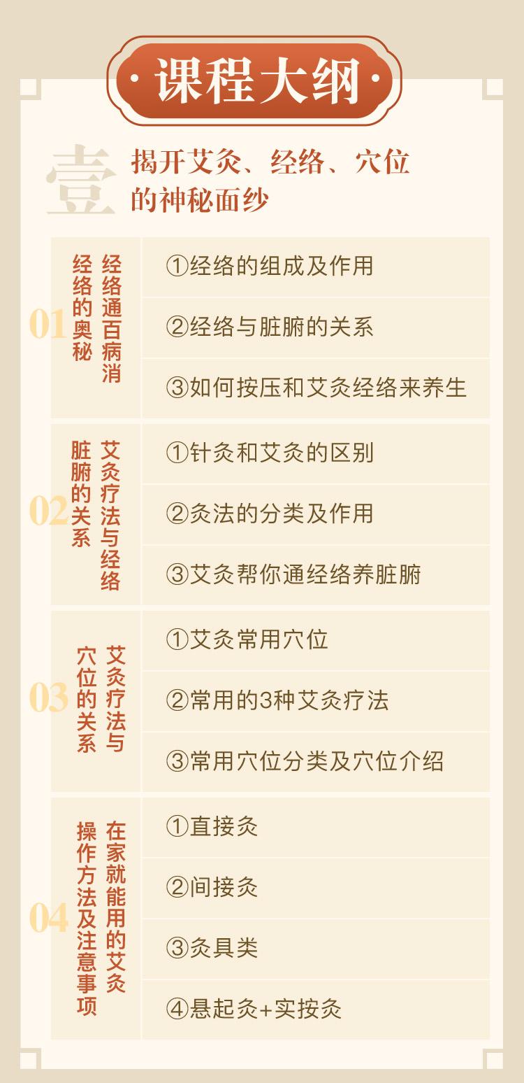 冬病夏治,中医艾灸养生术订阅页_12