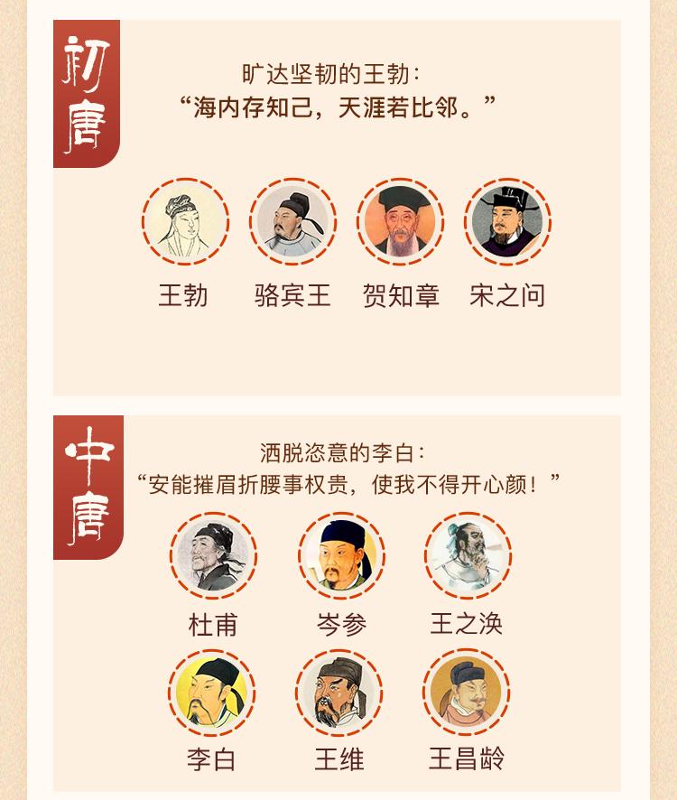 订阅页-唐诗文化-50-讲_06